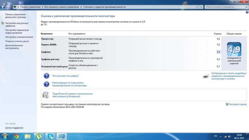 AMD_A6_6800_win_score