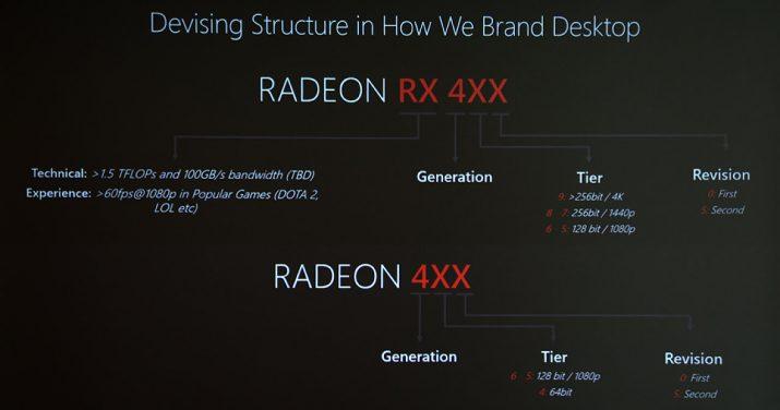 amd-radeon-rx-4xx-y-radeon-4xx2017