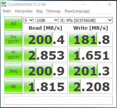 Результаты теста жесткий диск WD Gold